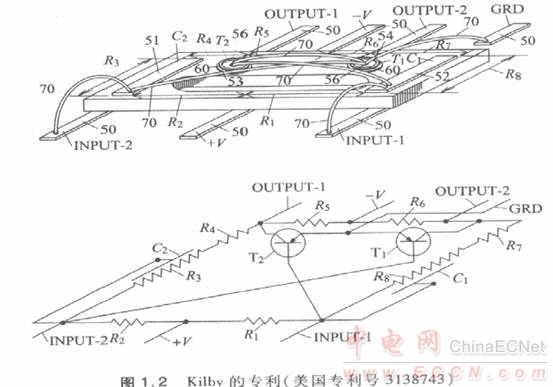 是以门电路作为电路的基本单元,所以逻辑函数的化简应使使用的门电路