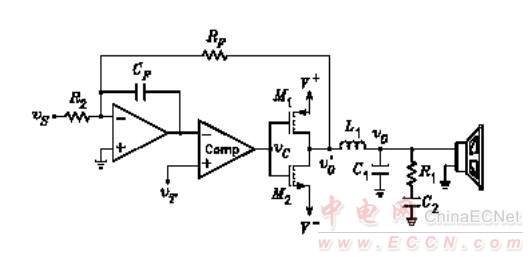 d类音频放大器